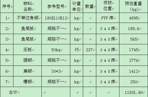 闲置钢材制品清单.jpg